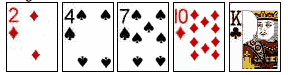 Poker-Hands-high-card